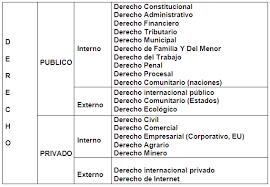 el derecho administrativo monografias