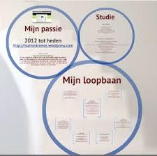 een creatief cv via prezi www vivier nl inspirerende cv u0027s