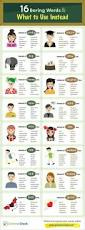 Adjectives To Use In Resume Best 25 Adjective Words Ideas On Pinterest Order Of Adjectives