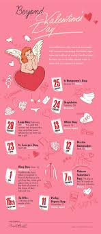 87 best infographics relationships images on