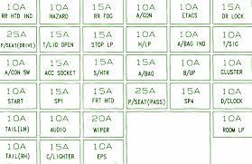 2002 kia optima fuse box diagram u2013 circuit wiring diagrams