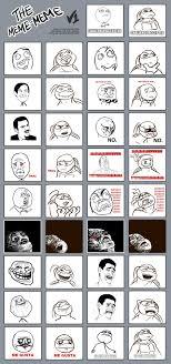 Meme Face Names - tmnt turtles into memes by dragona15 on deviantart tmnt