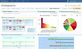 web architect resume unicom systems unicom global releases new enterprise architect
