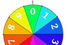 custom prize wheels wheel of fortune spin the money wheel wheel