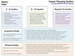 best 25 career plan example ideas on pinterest career goals