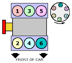 solved i need a diagram of the spark plug firing order fixya