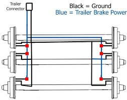 electric trailer brakes wiring diagram efcaviation com
