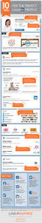 bbb resume writing services 17 best images about job hunt on pinterest resume tips career 17 best images about job hunt on pinterest resume tips career advice and cover letters