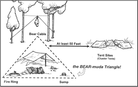 Philmont Scout Ranch Map Setting Up Camp
