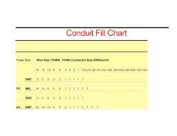 pvc conduit fill table pipe fill chart awesome nec conduit fill table emt gallery wiring