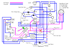 mazda wiring diagrams color code sony wire harness color codes