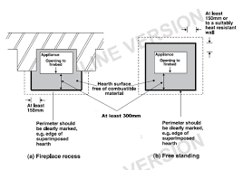 Standard Fireplace Dimensions by Stove Hearth Size And Thickness Uk Stove Building Regs