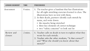 sample lesson plan for peer teaching in physical education