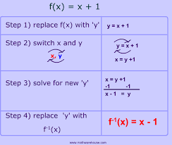 the inverse of a function how to solve for it and what it is the