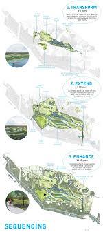 hitheater map avon river precinct buscar con 02 landscape architect