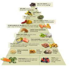 what is the dash diet weight loss plans