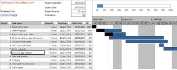Excel Gantt Chart Template Excel Gantt Chart Template For Tracking Project Tasks