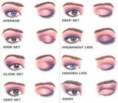 Schlafzimmerblick Augen Beau Ty Pe Backstage Teil 3 Augenformen