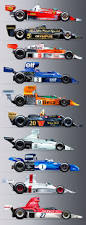 formula 3 vs formula 1 best 25 mclaren formula 1 ideas on pinterest formula 1 formula