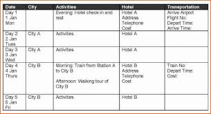 template travel itinerary template