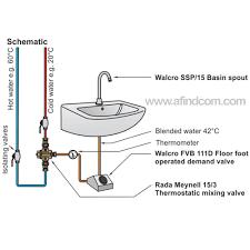 mixing valve for hand sink hands free taps foot taps knee taps ir taps sensor taps