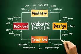 design management richmond va richmond va search engine optimization seo web website design