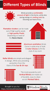 different types of blinds window blinds pinterest different