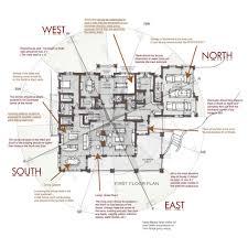 100 north facing floor plans per vastu 30 40 house plan