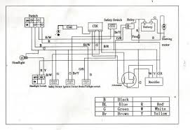 all atv wiring diagrams wiring diagram simonand