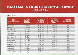 Map Of Canada Showing Calgary by View The Total Solar Eclipse With Celestron Eclipsmart Glasses
