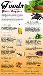 foods that may help lower blood pressure infographic infographic