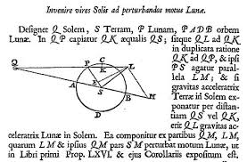 lunar theory wikipedia