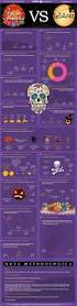 best 25 mexican halloween ideas on pinterest halloween taco dip