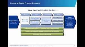 100 oracle ap user guide r12 ebs tax implementation bi