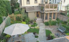 City Backyard Ideas City Backyard Landscaping Ideas With Regard To Encourage Laxmid