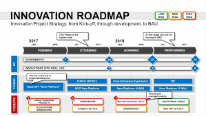 100 roadmap excel template free 100 ppt project plan