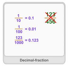 decimal fraction definition examples u0026 fun math worksheets