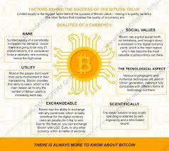 bitcoin info factors behind the success of bitcoin s value btc wonder bitcoin