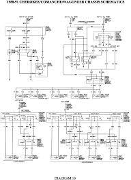 1995 jeep cherokee stereo wiring diagram agnitum me