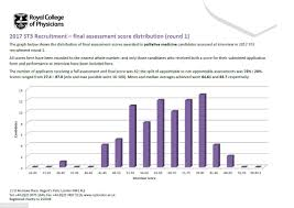 palliative medicine st3 recruitment full comprehensive