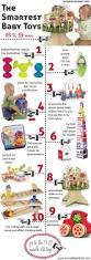 best 25 toys age 5 ideas on pinterest toys age 7