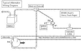 86 chevy alternator wiring diagram circuit and schematics diagram