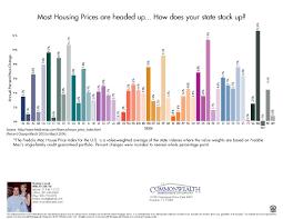 Mobile Home Prices Houston Tx Houston Real Estate Spring Real Estate Woodlands Real Estate