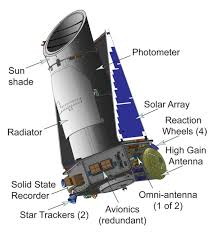 kepler mission manager update nasa