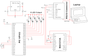 simple rs232 serial interface schematic pyroelectro news