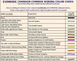 bmw x1 wiring color codes bmw wiring diagram for cars