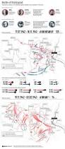 Stalingrad On Map Best 25 Battle Of Stalingrad Ideas On Pinterest War Dates Of