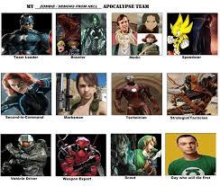 Meme Zombie - my apocalypse team meme zombie demon apocalypse by wolfblade111