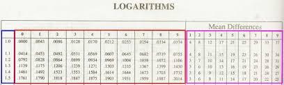 Logarithm Table Image014 Jpg