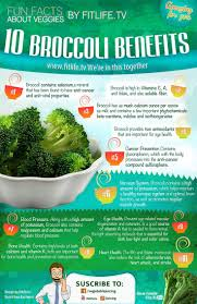 49 best healthy benefits images on pinterest health health
